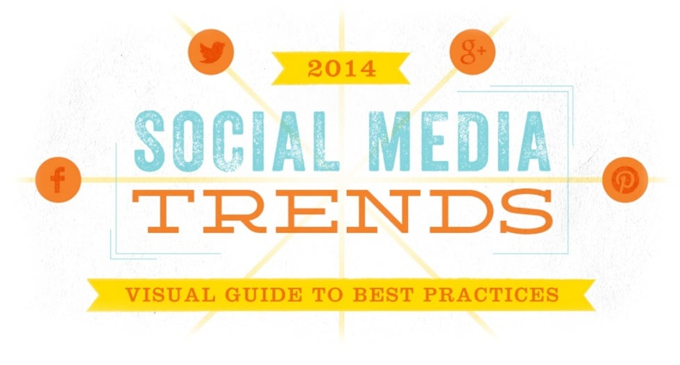 5 Social Media Marketing Trends from 2014
